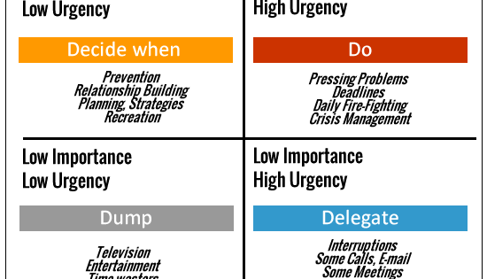 prioritizing tasks template - how to prioritize your tasks 6 critical points